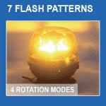 4 Rotation Modes